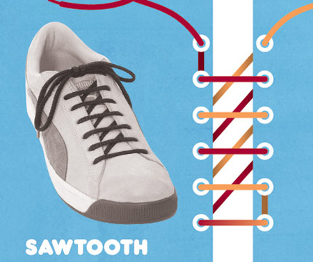 Kiểu buộc Sawtooth.