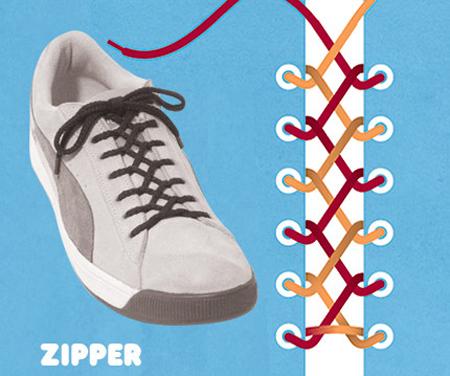 Kiểu buộc giày Zipper.