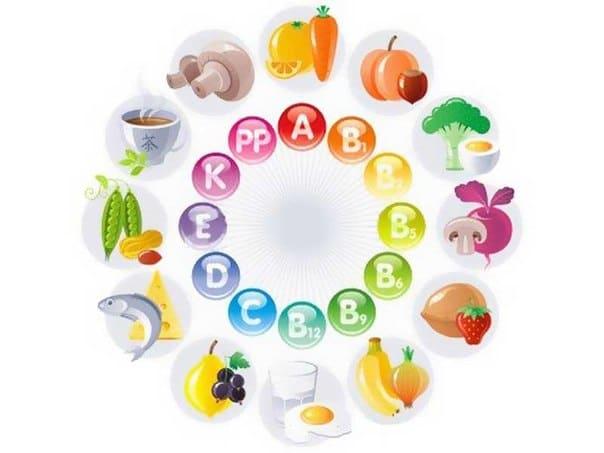 Các loại vitamin và thực phảm đại diện. Ảnh: vk.com