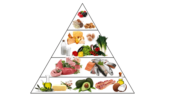 món ăn giàu chất béo lành mạnh