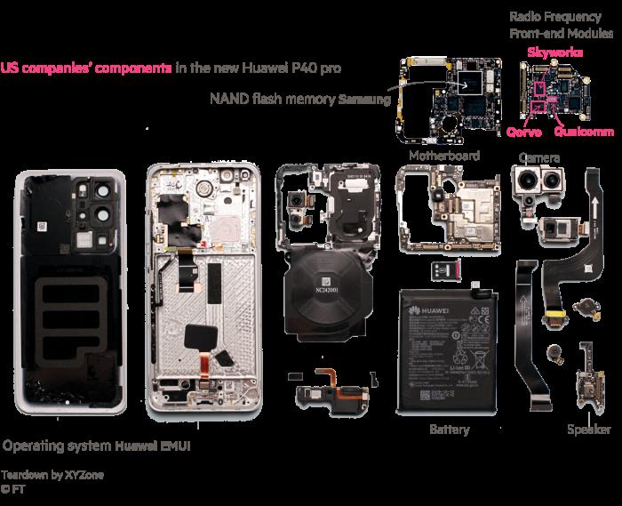 Huawei P40 Pro su dung linh kien My hinh anh 2 p40_teardown.png